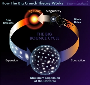 Web 3.0 Big Bang and Crunch – Part 1