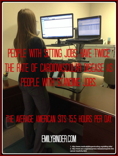 People with sitting jobs have twice the rate of cardiovascular disease as people with standing jobs. Emily Binder - standing desk. The average American sits15.5 hours per day