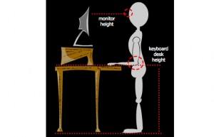 Standing Desk Accessories Desks Floor Mats Socks Part 2