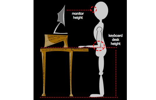 Standing Desk Posture Ergonomic Diagram Emilybinder Com